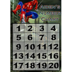 Personalised Kid's Numbers Chart