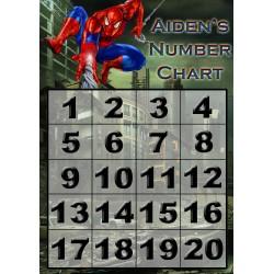Personalised Kid's Numbers Chart